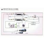 压缩天然气减压站工艺流程图