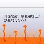 山东地暖招商/碳晶地暖和碳纤维电地暖区别